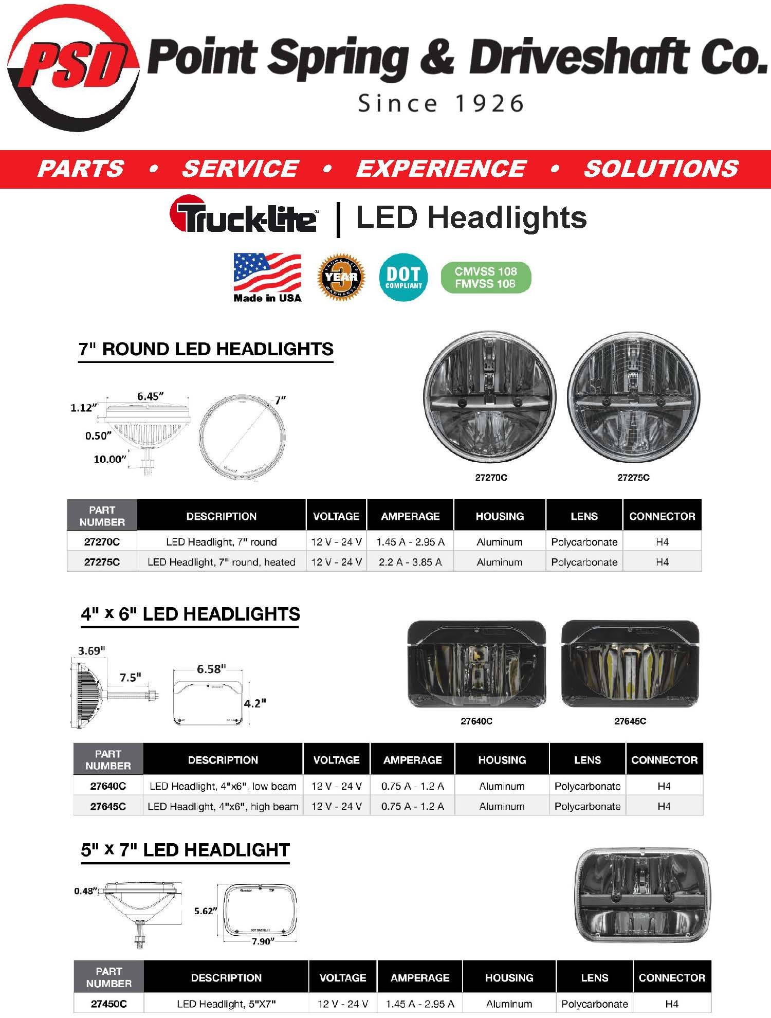 Truck Lite LED Headlight flyer Page 2